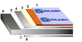 Структура композитной панели Bildex (Билдекс)